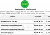 Penolong Pegawai Tadbir Institut Penyelidikan dan Kemajuan Pertanian Malaysia (MARDI)