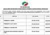 Perusahaan Otomobil Kedua Berhad (PERODUA) ~ Pembantu Tadbir, Pembantu Alat Ganti & Pelbagai Jawatan Lain
