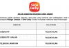 Sime Darby Motors ~ Eksekutif, Eksekutif Jualan & DLL