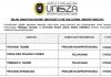 Iklan Jawatan Kosong Pekerja Sambilan Harian (PSH) UNISZA ~ Kekosongan Pegawai Tadbir, Penolong Pegawai Tadbir, Pembantu Tadbir & Pelbagai Jawatan Lain