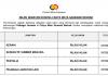 Cahya Mata Sarawak Berhad ~ Pelbagai Kekosongan Jawatan