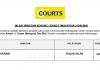 Courts ~ Kerani