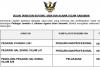 Jabatan Agama Islam Sarawak ~ Pegawai Hal Ehwal Islam, Penolong Pegawai Hal Ehwal Islam & Pegawai Syariah