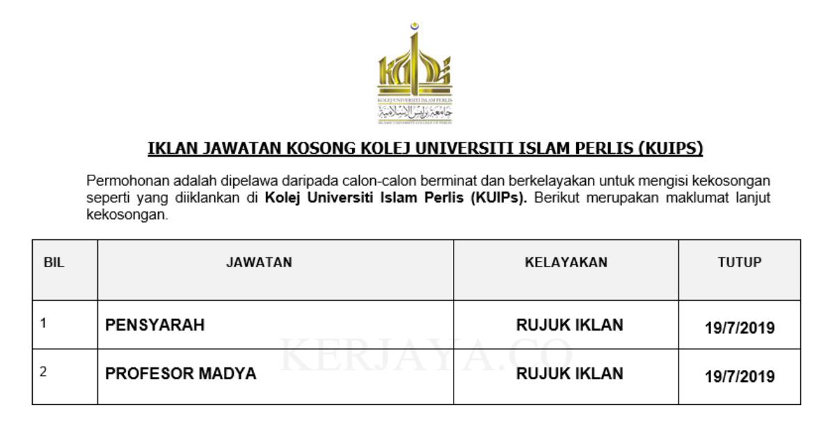 Jawatan Kosong Terkini Kolej Universiti Islam Perlis Kuips Pensyarah Profesor Kerja Kosong Kerajaan Swasta