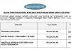 Koperasi Kakitangan Bank Rakyat Berhad ~ Pegawai AR-Rahnu, Receptionist & Penyelia Operasi