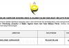 Majlis Agama Islam dan Adat Melayu Perak ~ Penolong Juruukur