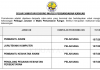Majlis Perbandaran Kangar ~ Pembantu Kesihatan Awam, Pembantu Awam, Juruteknik Komputer & DLL