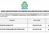 Pertubuhan Keselamatan Sosial (PERKESO) ~ Pegawai Eksekutif, Pegawai Perkhidmatan Pekerjaan