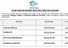 Westports Malaysia ~ Kerani Operasi, Eksekutif, Pelatih Pengurusan & Pelbagai Jawatan Lain