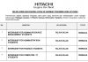 Hitachi Sunway Information Systems