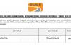Konsortium Lebuhraya Utara-Timur Sdn Bhd