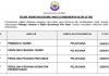 Majlis Bandaraya Alor Setar (MBAS) ~ Pembantu Tadbir, Pen.Peg Tadbir, Pen.Peg Kesihatan Persekitaran
