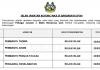 Majlis Bandaraya Ipoh ~ Pembantu Tadbir, Pembantu Awam, Pembantu Penguatkuasa & DLL
