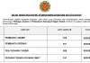 Perbadanan Kemajuan Negeri Kedah ~ Pembantu Tadbir, Pembantu Awam, Pen Peg Tadbir & Pelbagai Jawatan