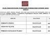 Perbadanan Pembangunan Ekonomi Sabah (SEDCO) ~ Pembantu Setiausaha Pejabat, Operator Telefon & Pembantu Operasi