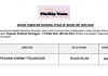 Phillip Wain ~ Pegawai Khidmat Pelanggan