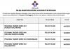 Yayasan Terengganu (YT) ~ Pegawai Tadbir