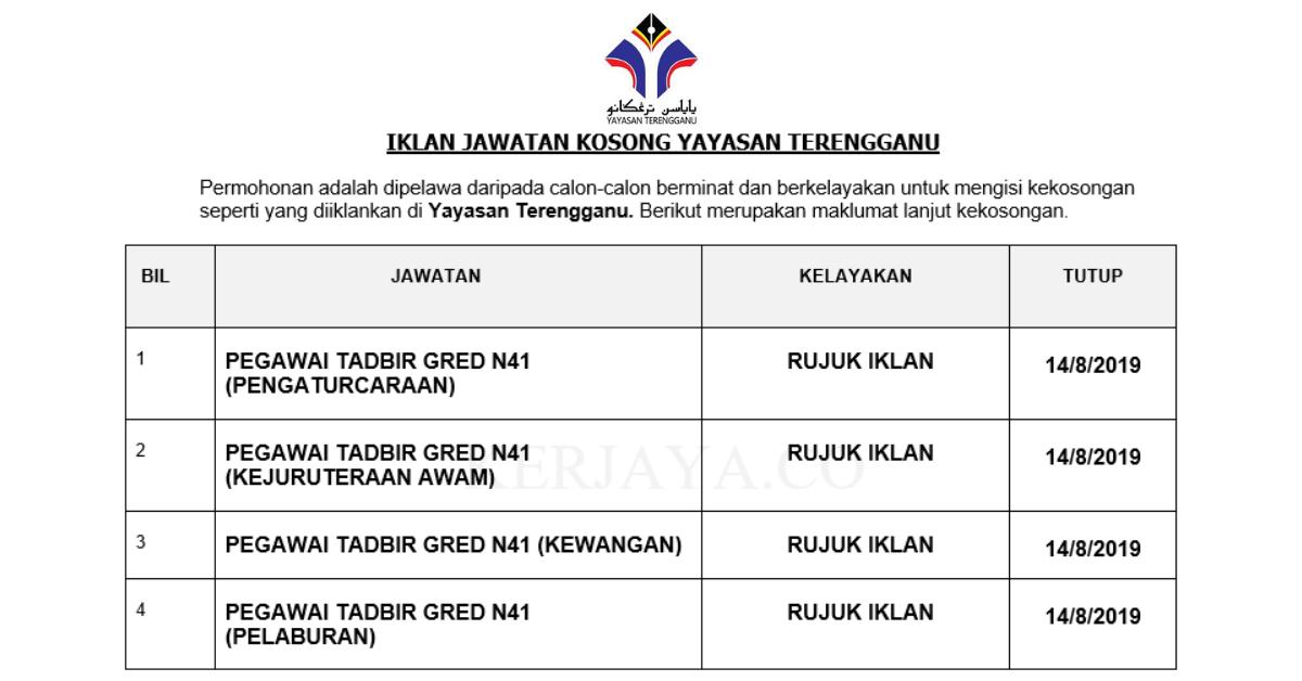 Yayasan Terengganu Yt Kerja Kosong Kerajaan
