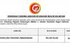 Temuduga Terbuka Jabatan Kesihatan Negeri Kelantan