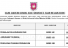 Kolej Universiti Islam Melaka (KUIM) ~ Jururawat Klinikal, Pengajar Kejururawatan & Penolong Pegawai Perubatan
