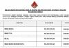 Majlis Agama Islam dan Adat Istiadat Melayu Kelantan (MAIK) ~ Imam Muda, Imam Tua, Imam Muda Kecil & Bilal
