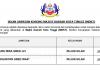 Majlis Daerah Kota Tinggi (MDKT) ~ Jurutera & Akauntan