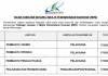 Majlis Perbandaran Kuantan (MPK) ~ Pembantu Tadbir, Pembantu Penguatkuasa, Peg.Kesihatan Persekitaran & Pelbagai Jawatan Lain
