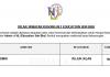 NLI Education ~ Admin