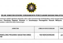 Suruhanjaya Pencegahan Rasuah Malaysia (SPRM) ~ 165 Kekosongan Jawatan Seluruh Negeri