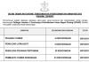 Suruhanjaya Perkhidmatan Awam Negeri Pahang (SPANP) ~ 65 Kekosongan Pentadbiran & Pengurusan