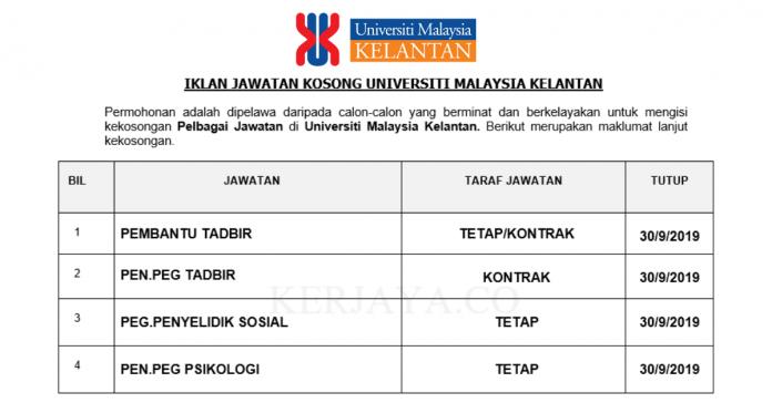 Universiti Malaysia Kelantan ~ Pembantu Tadbir, Pen Peg. Tadbir ,Peg.Penyelidik Sosial & Pelbagai Jawatan