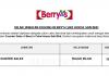 Berry's Cake House Sdn Bhd