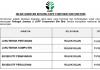 LKPP Corporation ~ Eksekutif & Juruteknik