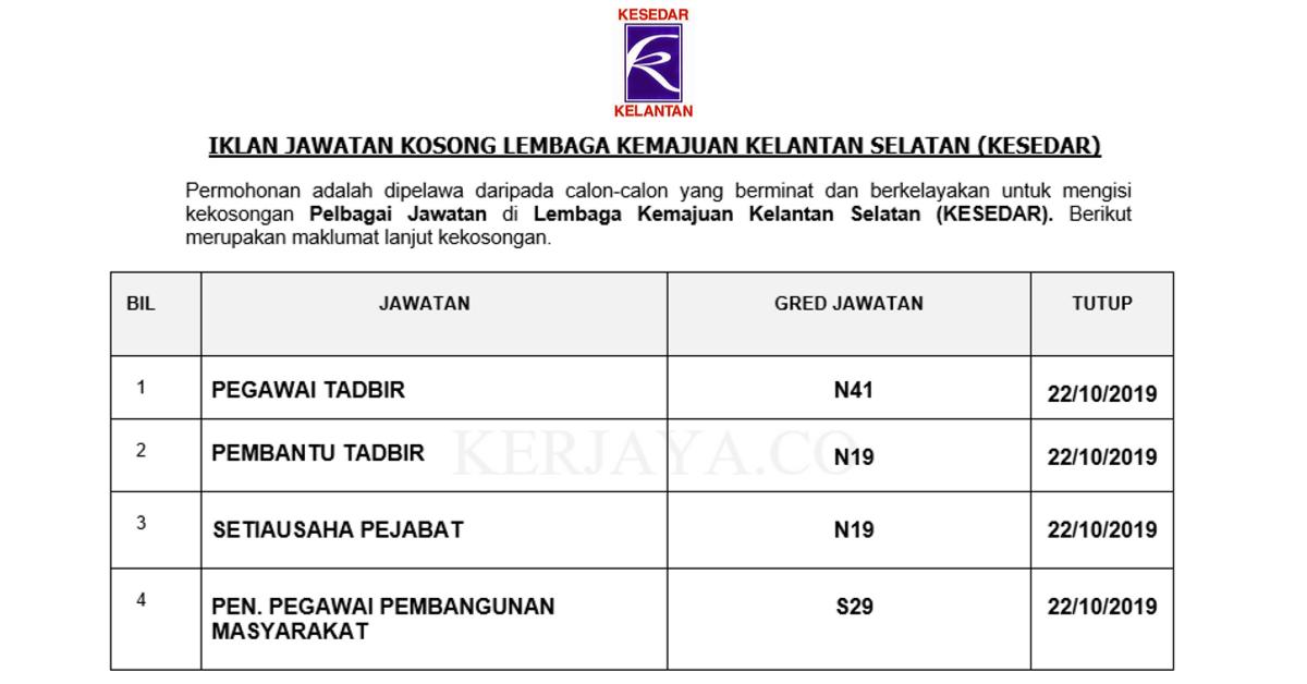 Jawatan Kosong Terkini Lembaga Kemajuan Kelantan Selatan Kesedar Kekosongan Jawatan Pentadbiran Pengurusan Kerja Kosong Kerajaan Swasta