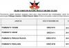 Majlis Daerah Jelebu ~ Pembantu Tadbir, Pembantu Awam, Pembantu Penguatkuasa & Pelbagai Jawatan