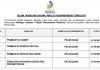 Majlis Perbandaran Temerloh ~ Pembantu Tadbir, Pembantu Penguatkuasa, Pembantu Kesihatan Awam & Pelbagai Jawatan Lain