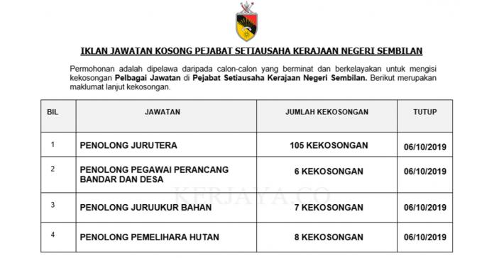 Pejabat Setiausaha Kerajaan Negeri Sembilan ~ 126 Kekosongan Jawatan Baru