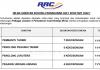 Perbadanan Aset Keretapi (RAC) ~ Pembantu Tadbir, Penolong Pegawai Tadbir & Pelbagai Jawatan Lain