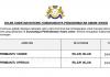 Suruhanjaya Perkhidmatan Awam Johor ~ Pembantu Tadbir & Pembantu Operasi