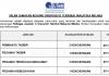 26 Kekosongan Jawatan Akademik & Pentadbiran Di Universiti Teknikal Malaysia Melaka