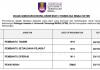 Universiti Teknologi MARA (UiTM) Pelbagai Negeri ~ Kekosongan Jawatan Akademik & Pentadbiran