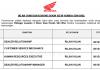 Boon Siew Honda ~ Eksekutif Sumber Manusia, Khidmat Pelanggan & Pelbagai Jawatan