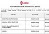 DKSH Malaysia ~ Executive, Supply Chain, Medical Representative & Pelbagai Jawatan
