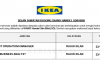 IKANO Handel (Ikea ~ IT Operation Manager & Business Analyst
