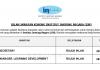 Institut Jantung Negara (IJN) ~ Secretary & Manager, Learning Development