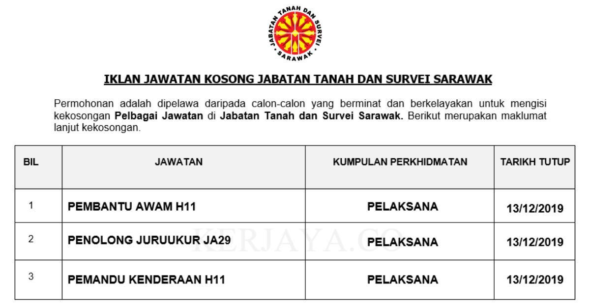 Jawatan Kosong Terkini Jabatan Tanah Dan Survei Sarawak Kekosongan Jawatan Pentadbiran Pengurusan Kerja Kosong Kerajaan Swasta