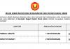 Kerajaan Negeri Kedah Darul Aman ~ Pereka Grafik & Jurufotografi