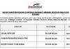 Koperasi Sahabat Amanah Ikhtiar Malaysia Berhad ~ Receptionist Cum Admin,Human Resource Executive & Legal Officer