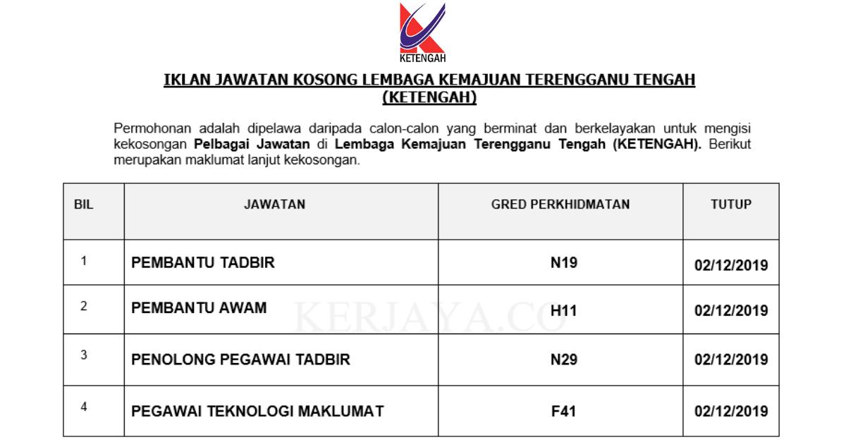 Jawatan Kosong Terkini Lembaga Kemajuan Terengganu Tengah Ketengah Pentadbiran Pengurusan Kerja Kosong Kerajaan Swasta