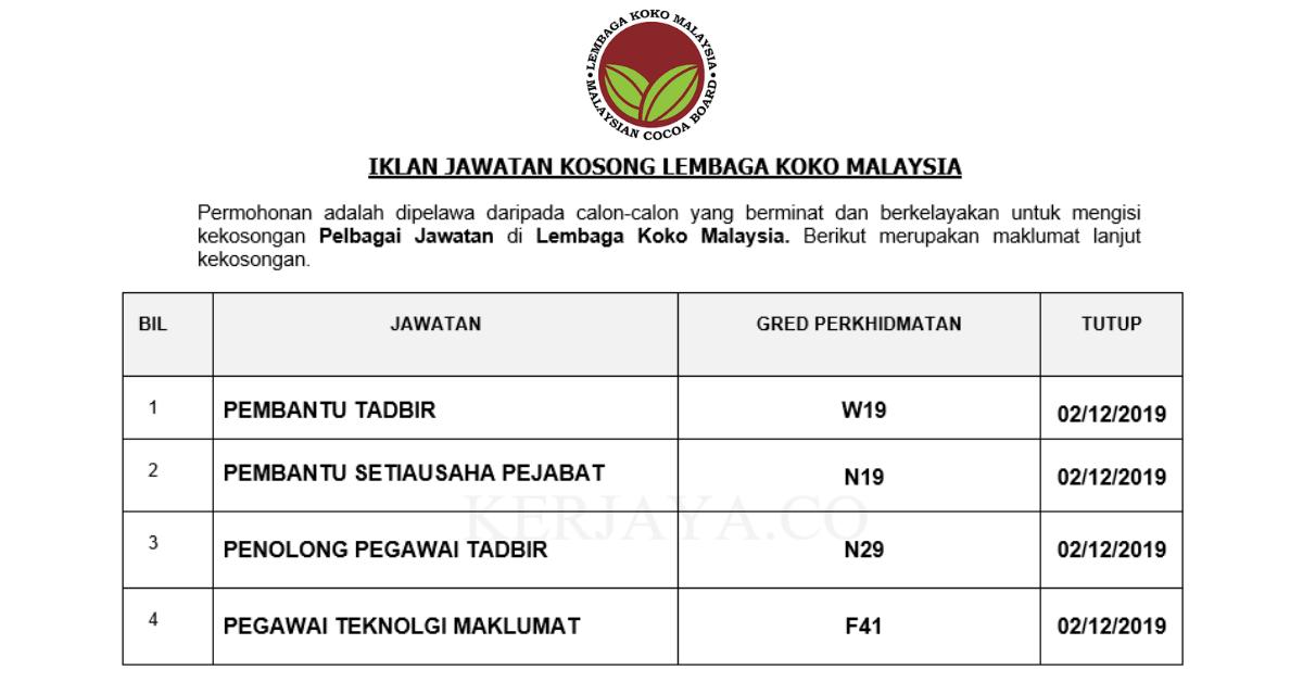 Lembaga Koko Malaysia Kerja Kosong Kerajaan